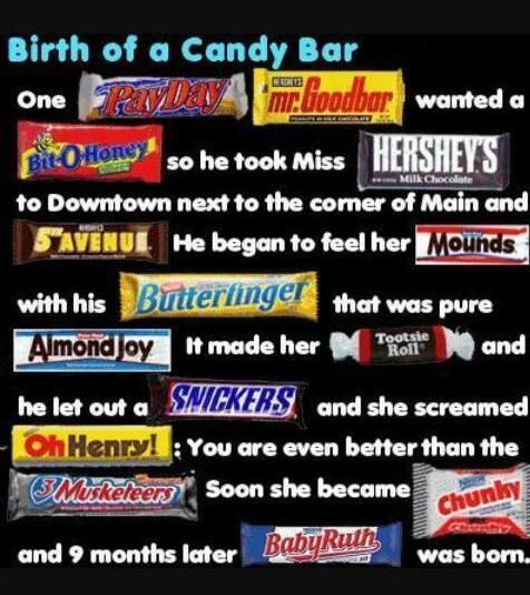 Birth of a Candy Bar (2)